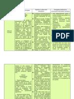 ETAPAS DE DESARROLLO.docx