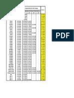 Factores de Equivalencia de Carga (2) (1)