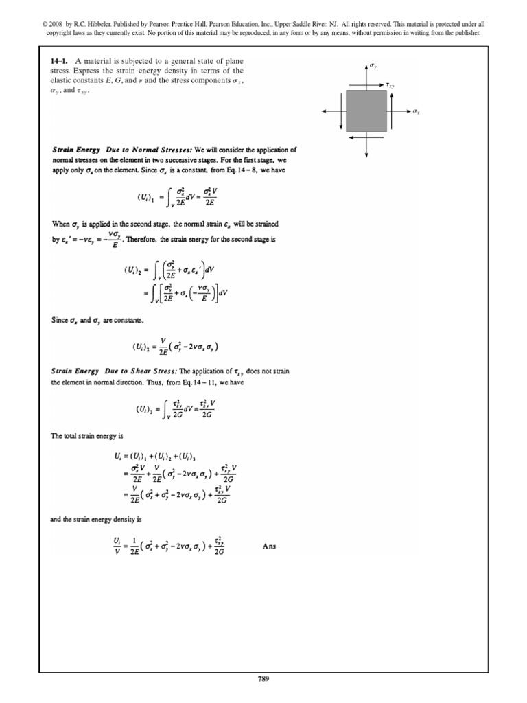 Mechanics of Materials, 7E Ch 14 | All Rights Reserved | Anti Competitive  Behaviour