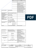 Formulas Finanzas Corporativas