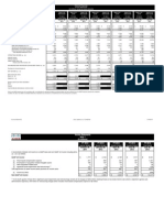 FY2012-Income Statement GAAP Reconciliation