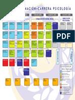 Malla Curricular Plan 2007
