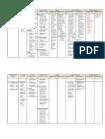 Analisis KD Observasi Rpp 1