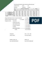 Lukman File