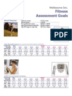 Fitness Assessment Normal Data