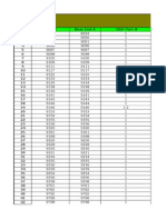 Master Sheet TXN Connectivity July 13