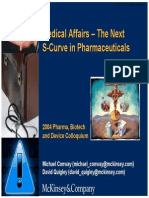 Range of Work of Medical Affairs