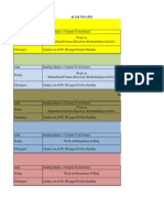 Activity Schedule of Sales Marketing Team (3)