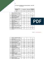Tarif Fond de Risc Din 01-06-2013