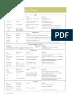 lab values.pdf