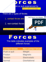 04 ph forces