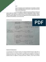 Definición de Manufactura.docx