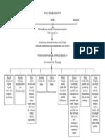 Woc sindrom down.pdf