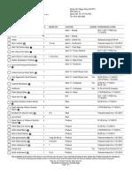 Publix List