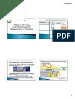 450_ap_tema_2.pdf