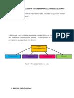 Bmm 3109 Analisis Pembentukan Kata Yang Terdapat Dalam Rencana Ilmiah