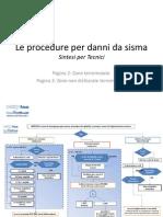 Procedure Post Sisma