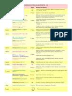 3 Calendário de Vacinação Infantil Atualizado (1)