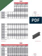 Dimensiones y Pesos Teóricos Para Vigas IPR