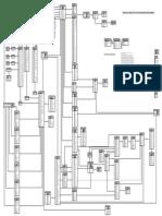 AutoPLANT ER Diagram v8.5