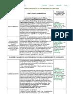 Orientações Ao Consumidor Para a Contratação Ou Portabilidade de Plano Vgbl — Susep