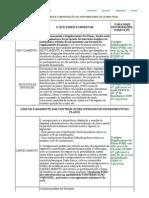 Orientações Ao Consumidor Para a Contratação Ou Portabilidade de Plano Pgbl — Susep