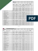 Listado Organizaciones Sujetas Donacion Zonas Francas