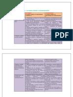 maual y reglamentos de codigo.pdf