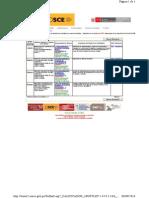 Revision Licitaciones 0607141530