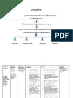 Pathophysiology Siquig Emerson