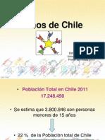 Ninos en Chile