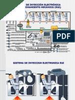 Sistema de Inyeccion Diesel - HEUI-EUI