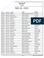 Palm Springs Police logs for August 18, 2014