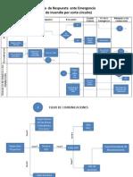 Flujo COMUNICACIONES Y TRASLADO.pptx