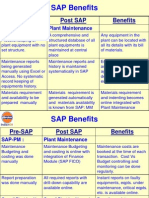 Refineries ERP and benefits.