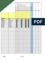 preceptor attendance updated