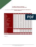 Résultats+des+tests+JDC+par+région+04_13.pdf
