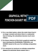 4 Ponchon Savarit Method