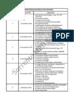 Calendario Lezioni Corso Base e Corso Avanzato