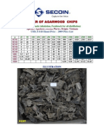 Offer - Agarwood chips (SEM.SIH series) for Aromatherapy