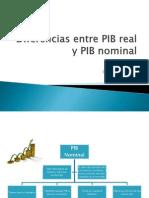 PBI Real vs PBI Nominal