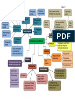 Grafik Prinsip Komunikasi Bertulis