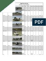 Piggd Epoch Vehicle List