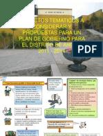 Plan de Gobierno Para El Distrito de Ancon 1