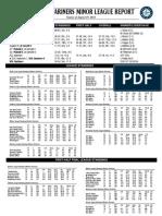 08.20.14 Mariners Minor League Report