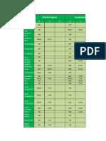 Precios de Productos Agricolas Al 30-08-2013