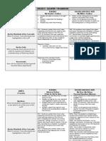 quarter 1 - rela framework