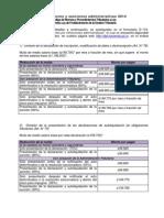 N 24 Tabla-sanciones 2014 (Mayo 2014)