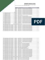 Maryland Police Inventory List of Federal 1033 Surplus Program