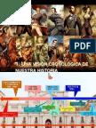 resumenrepublicaconservadorayliberal-140324193644-phpapp02